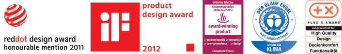 Soehnle Awards